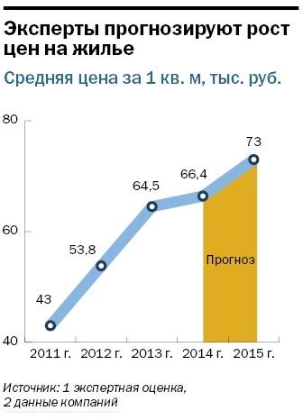 Рейтинг агентств недвижимости Н. Новгорода 19