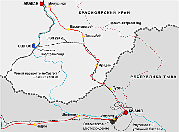 Кызыл-Курагино