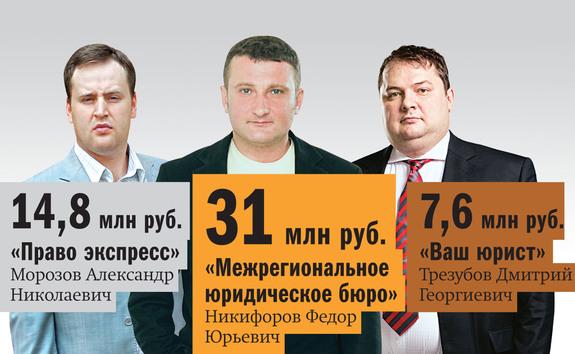 Рейтинг юридических компаний Красноярска 3