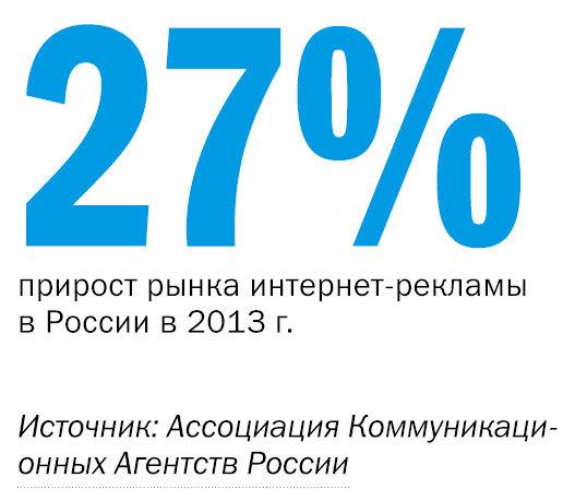 Рейтинг порталов Челябинска 2