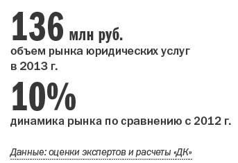 Рейтинг юридических компаний  39