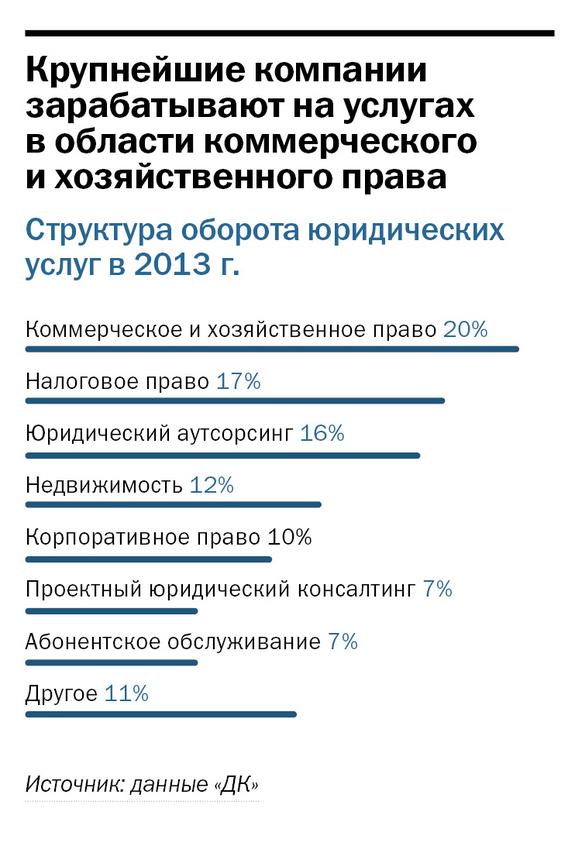 Рейтинг правовых компаний Нижнего Новгорода 10
