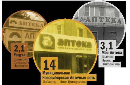 Рейтинг аптечных сетей в Новосибирске 3