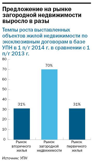 Рейтинг агентств недвижимости Екатеринбурга 2014 10