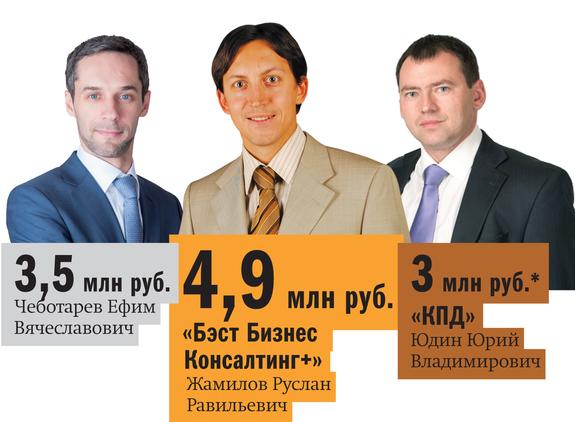 Рейтинг консалтинговых компаний 3