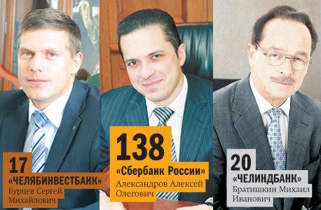 Рейтинг банков Челябинска 53