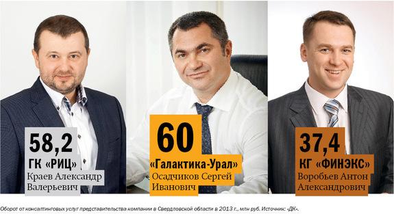 Рейтинг консалтинговых компаний 2015 12