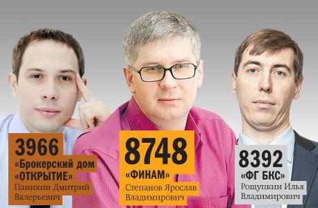 Рейтинг брокерских компаний  Челябинска 26