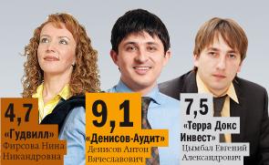 Рейтинг консалтинговых компаний Ростова-на-Дону 3