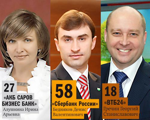 Рейтинг банков Нижнего Новгорода 57