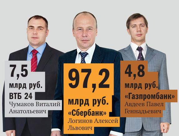 Рейтинг банков Красноярского края 2014 16
