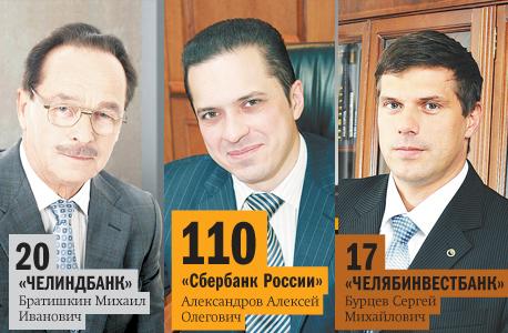 Рейтинг банков Челябинска 50