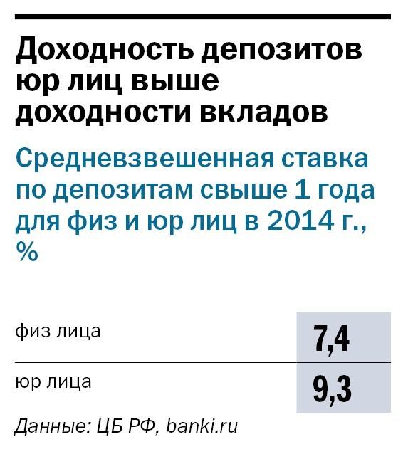 Рейтинг банков Челябинска 48
