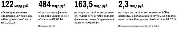 Рейтинг банков Екатеринбурга 2016 38