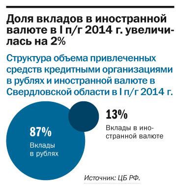 Рейтинг банков Екатеринбурга 2016 39