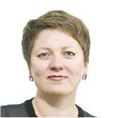 Рейтинг банков Нижнего Новгорода 51