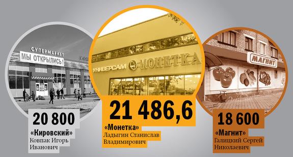 Рейтинг продуктового ритейла в Екатеринбурге 12