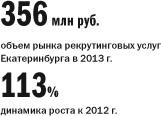 Рейтинг рекрутинговых агентств Екатеринбурга 2014 1