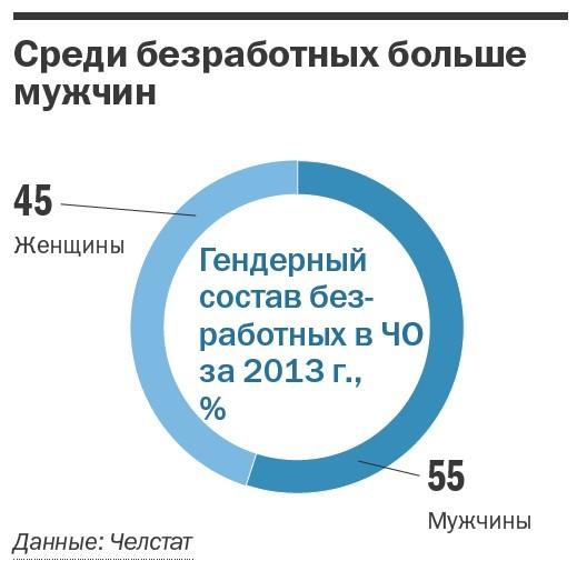 Рейтинг рекрутинговых агентств в Челябинске 3