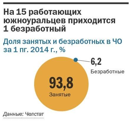 Рейтинг рекрутинговых агентств в Челябинске 4