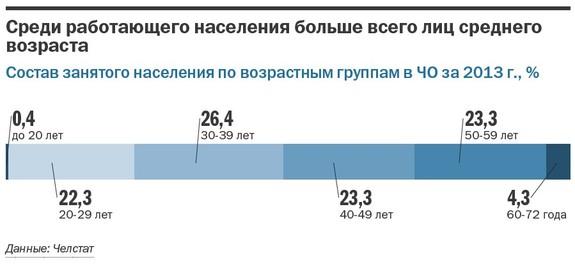 Рейтинг рекрутинговых агентств в Челябинске 5