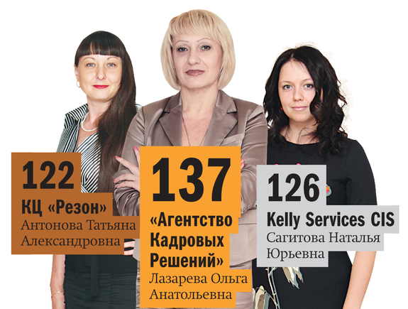 Рейтинг рекрутинговых агентств в Красноярске 3
