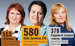 Рейтинг рекрутинговых агентств в Ростове-на-Дону 3