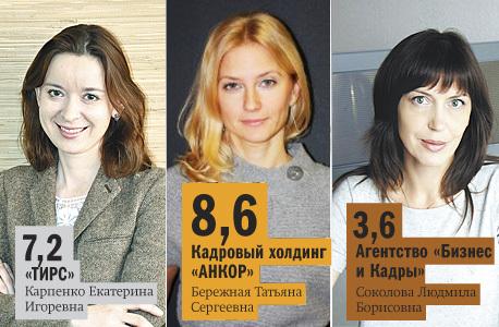 Рейтинг рекрутинговых агентств в Челябинске 6