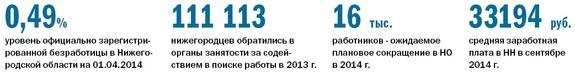 Рейтинг рекрутинговых агентств в Нижнем Новгороде 8
