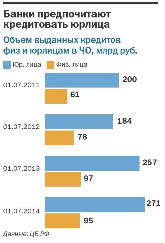 Рейтинг банков Челябинска 41