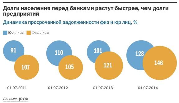 Рейтинг банков Челябинска 42