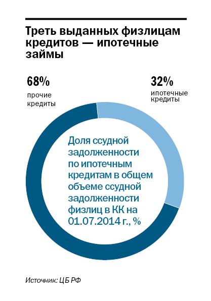 Рейтинг банков Красноярского края 2014 6