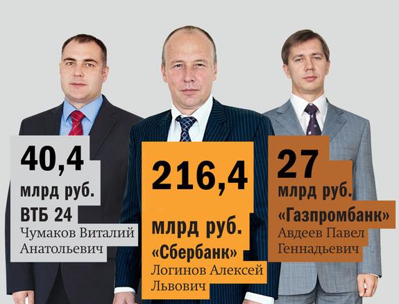Рейтинг банков Красноярского края 2014 9