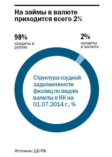 «Кредитование новых клиентов - непозволительная роскошь», - банкиры Красноярска о кредитах 1