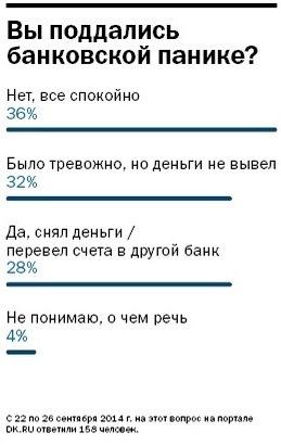 Уральские бизнесмены в период стагнации предпочли тратить средства на развитие 6