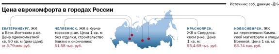 DK.RU выяснил каким должно быть жилье комфорт класса Ростова-на-Дону  2