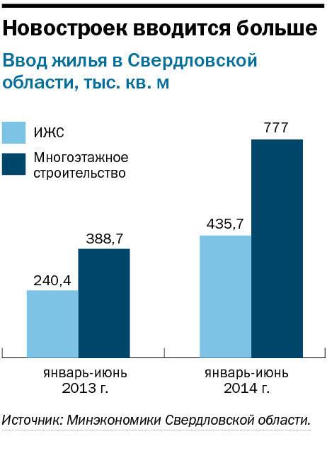Свердловские компании рассчитывают на госконтракты и кооперацию 3