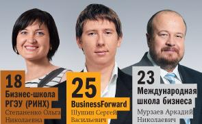 Рейтинг бизнес-школ Ростова-на-Дону 4