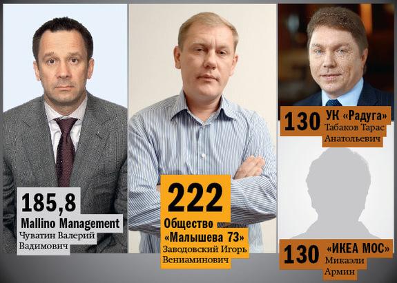 Рейтинг торговых центров Екатеринбурга 5