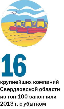 Рейтинг крупнейших компаний Свердловской области 2014 2