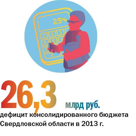 Рейтинг крупнейших компаний Свердловской области 2014 4