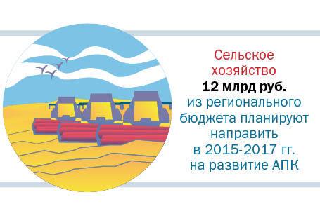 Рейтинг крупнейших компаний Свердловской области 2014 5
