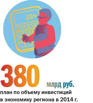 Рейтинг крупнейших компаний Свердловской области 2014 3
