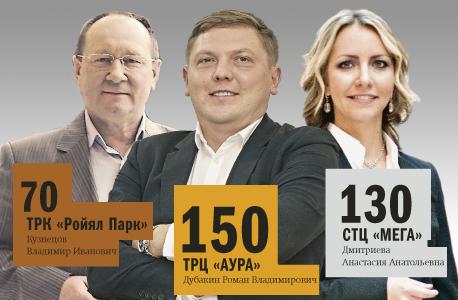 Рейтинг торговых центров Новосибирска 4