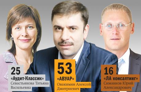 Рейтинг аудиторских компаний в Челябинске 15