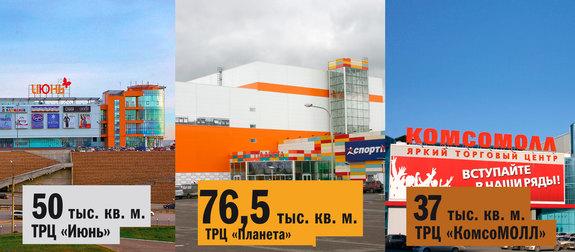 Рейтинг торговых центров Красноярска 2