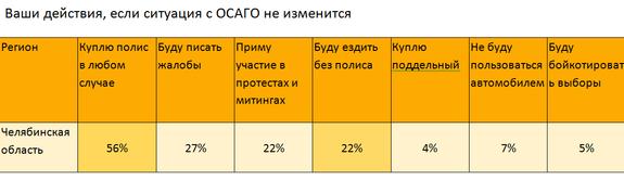Сговор на рынке ОСАГО 1