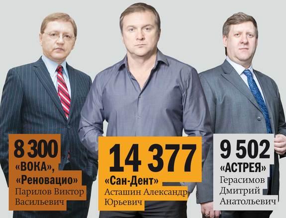 Рейтинг частных клиник в Красноярске 9