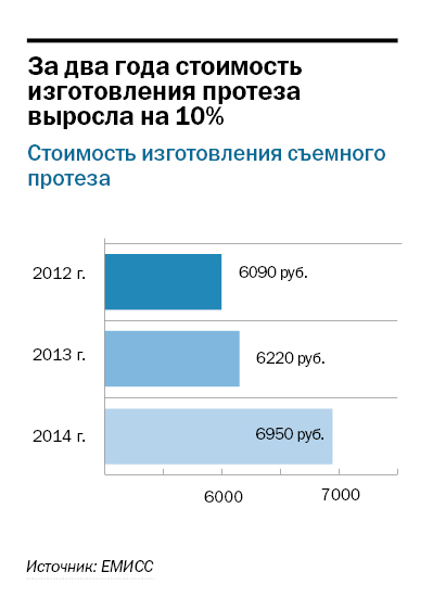 Рейтинг частных клиник в Красноярске 8