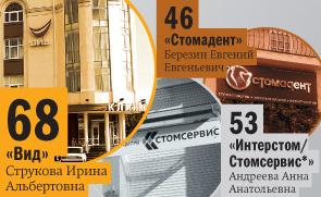 Рейтинг частных клиник в Ростове-на-Дону 4